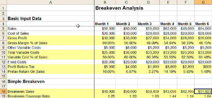 Doc580293 Break Even Analysis on Excel Break Even Analysis – Excel Break Even Analysis