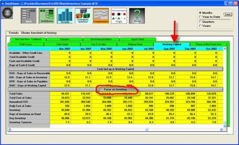 Days of Inventory and Inventory Turnover in the SurvivalWare Data Viewer